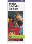 Scales and Modes for Bass Handy Guide